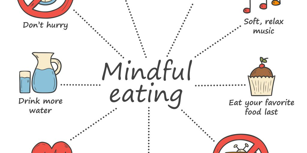 5 Steps to Mindful Eating image
