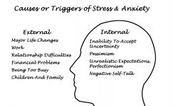 What Causes Stress? Ask A Therapist image
